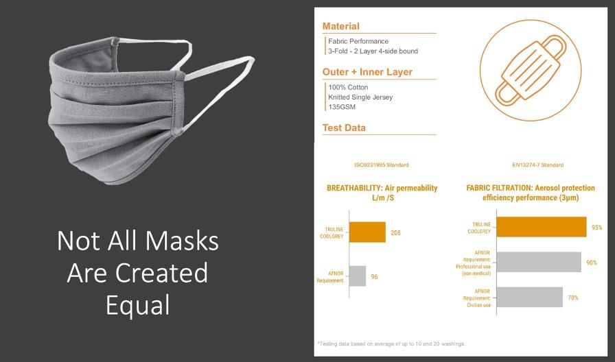 mask-diagram